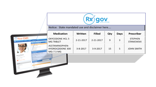 Picture of computer screen with Rx.gov